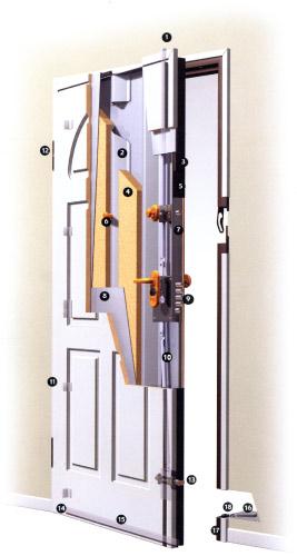 Bardeci cajas fuertes cerraduras de alta seguridad - Cerraduras para puertas blindadas ...